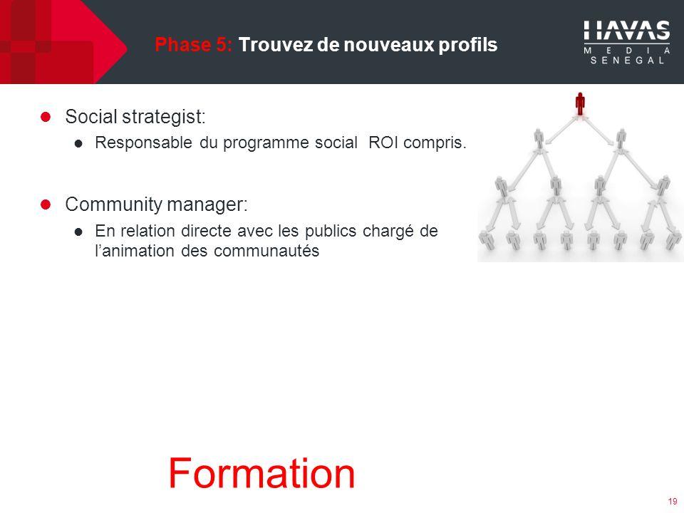 Phase 5: Trouvez de nouveaux profils 19 Social strategist: Responsable du programme social ROI compris.