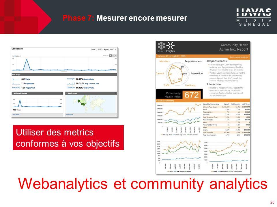 Phase 7: Mesurer encore mesurer 20 Webanalytics et community analytics Utiliser des metrics conformes à vos objectifs