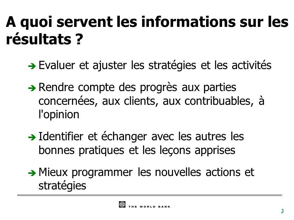 3 A quoi servent les informations sur les résultats ? è Evaluer et ajuster les stratégies et les activités è Rendre compte des progrès aux parties con