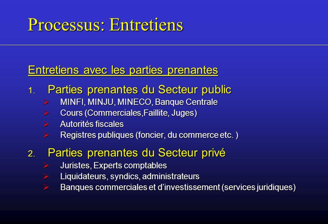 Processus: Entretiens Entretiens avec les parties prenantes 1. Parties prenantes du Secteur public MINFI, MINJU, MINECO, Banque Centrale MINFI, MINJU,