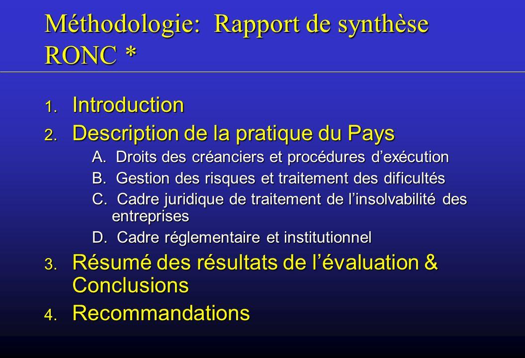 Méthodologie: Rapport de synthèse RONC * 1. Introduction 2. Description de la pratique du Pays A. Droits des créanciers et procédures dexécution B. Ge