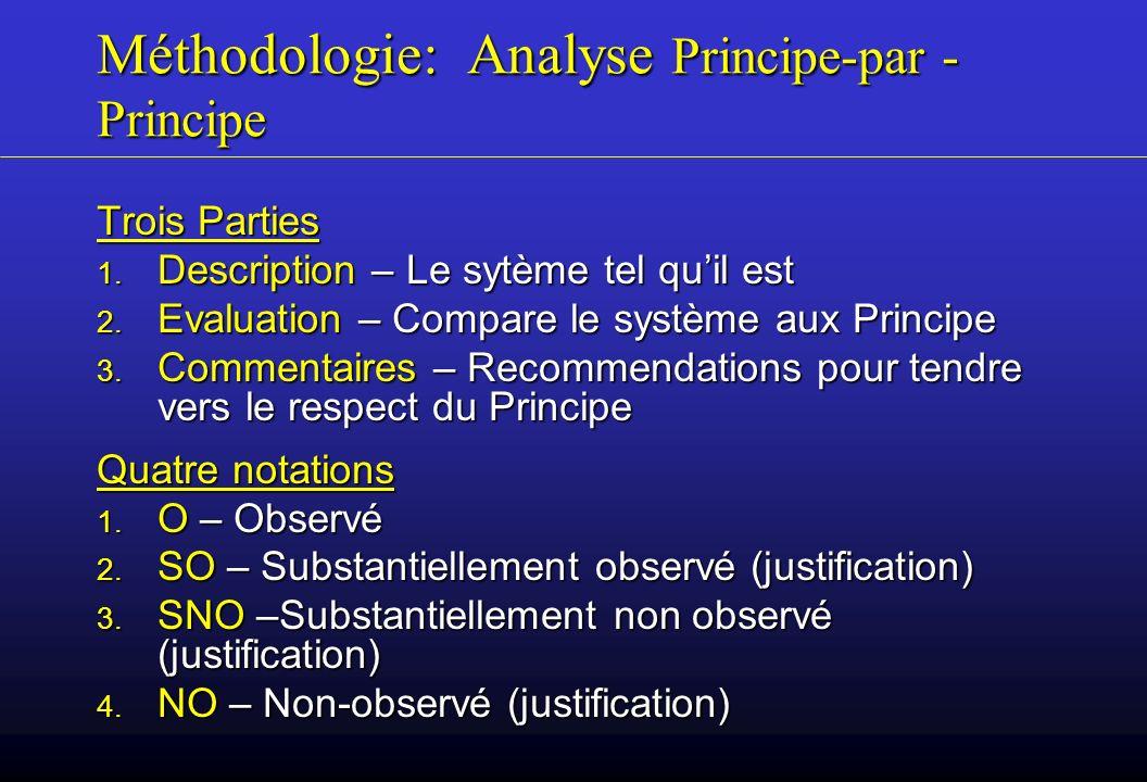 Méthodologie: Analyse Principe-par - Principe Trois Parties 1. Description – Le sytème tel quil est 2. Evaluation – Compare le système aux Principe 3.