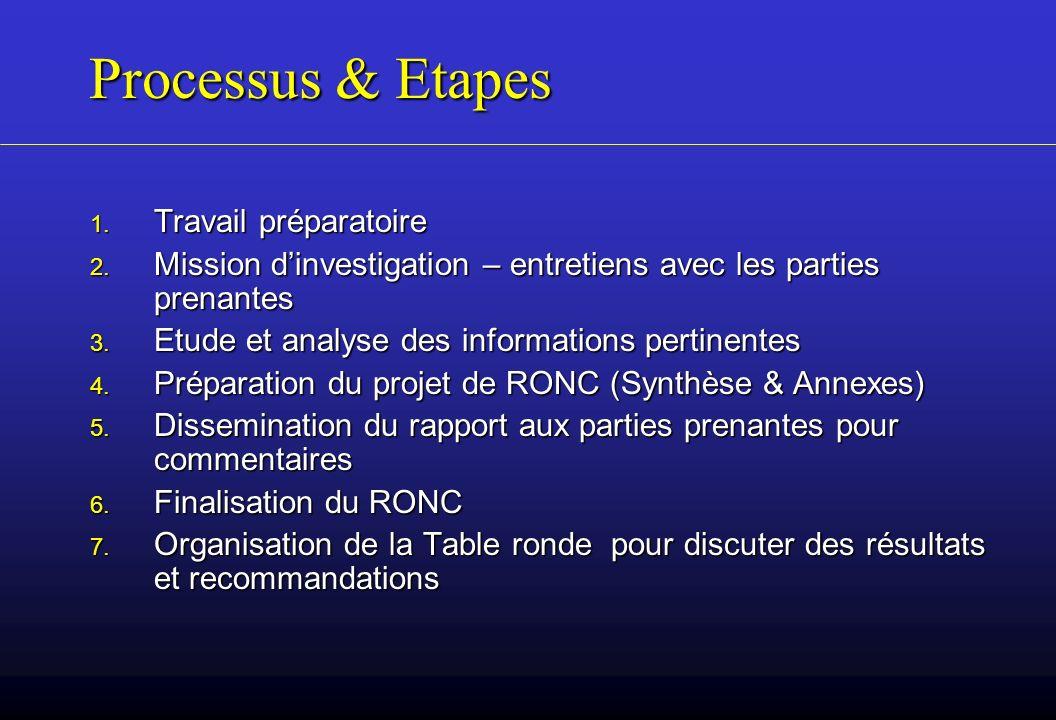 Processus & Etapes 1. Travail préparatoire 2. Mission dinvestigation – entretiens avec les parties prenantes 3. Etude et analyse des informations pert