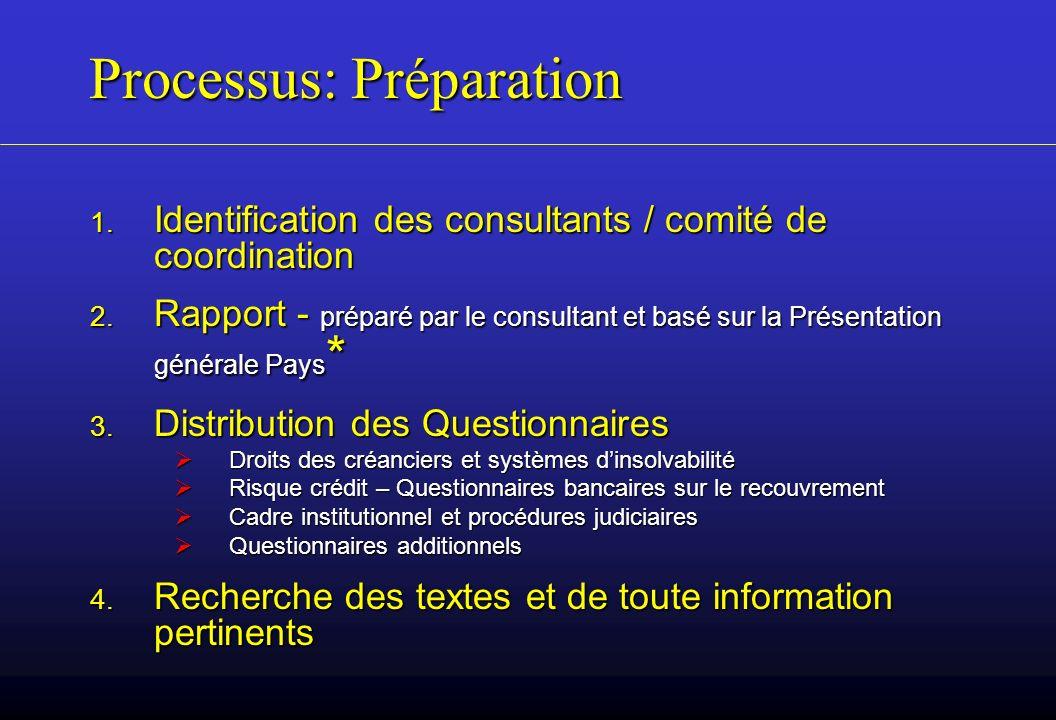 Processus: Préparation 1. Identification des consultants / comité de coordination 2. Rapport - préparé par le consultant et basé sur la Présentation g