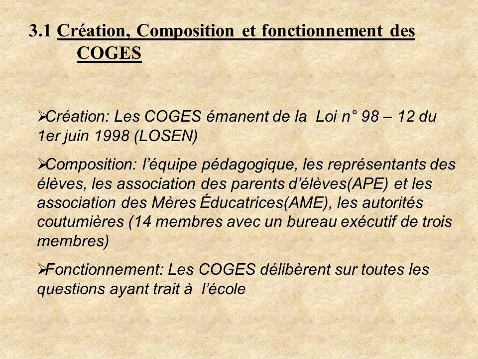 3.1 Création, Composition et fonctionnement des COGES Création: Les COGES émanent de la Loi n° 98 – 12 du 1er juin 1998 (LOSEN) Composition: léquipe p