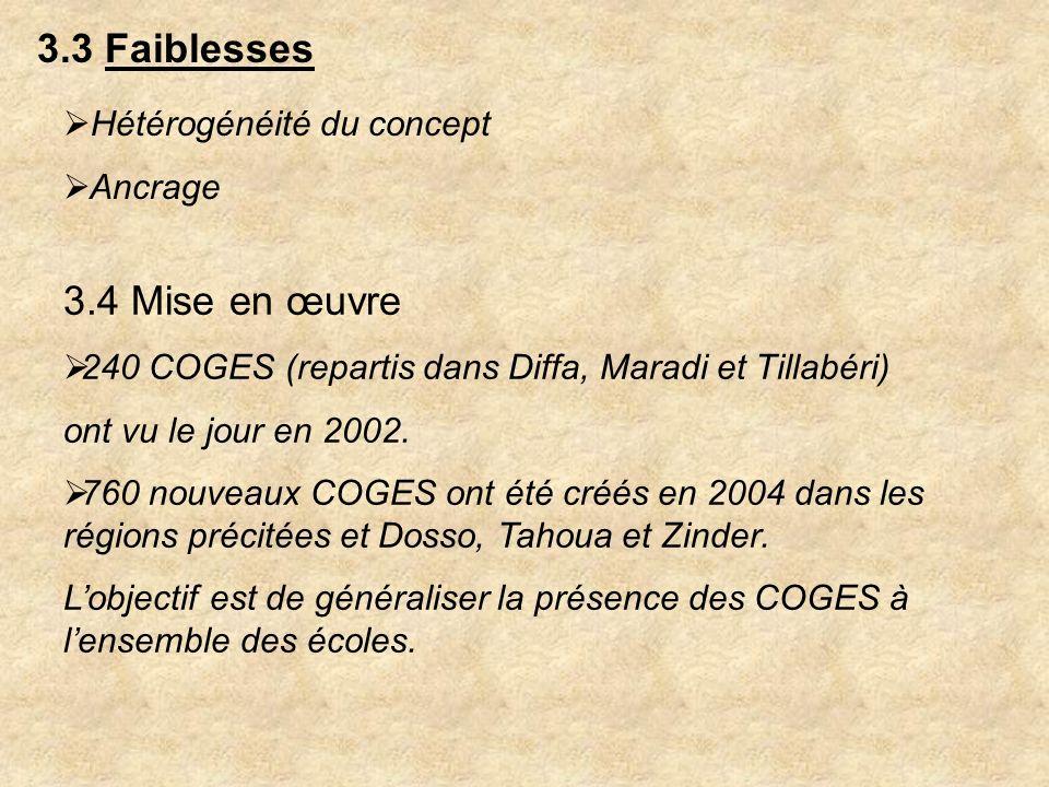3.3 Faiblesses Hétérogénéité du concept Ancrage 3.4 Mise en œuvre 240 COGES (repartis dans Diffa, Maradi et Tillabéri) ont vu le jour en 2002. 760 nou