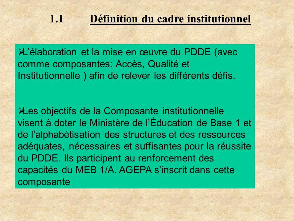 1.1 Définition du cadre institutionnel Lélaboration et la mise en œuvre du PDDE (avec comme composantes: Accès, Qualité et Institutionnelle ) afin de