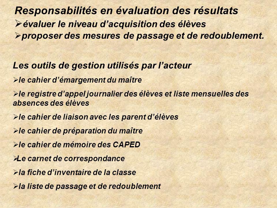 Responsabilités en évaluation des résultats évaluer le niveau dacquisition des élèves proposer des mesures de passage et de redoublement. Les outils d