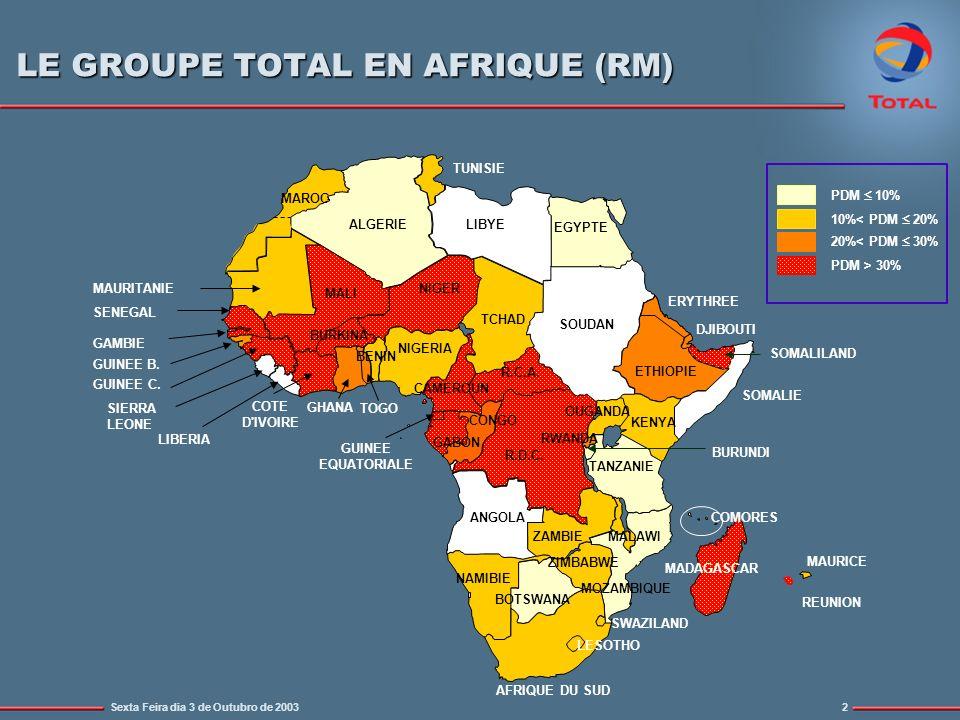 Sexta Feira dia 3 de Outubro de 20032 10%< PDM 20% 20%< PDM 30% PDM 10% PDM > 30% MAROC TUNISIE SENEGAL MALI NIGER TCHAD NIGERIA GUINEE C.