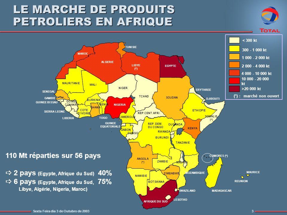 Sexta Feira dia 3 de Outubro de 20033 LE MARCHE DE PRODUITS PETROLIERS EN AFRIQUE < 300 kt 300 - 1 000 kt 1 000 - 2 000 kt 2 000 - 4 000 kt 4 000 - 10 000 kt (*) : marché non ouvert >20 000 kt 10 000 - 20 000 kt 110 Mt réparties sur 56 pays 2 pays (Egypte, Afrique du Sud) 40% 6 pays (Egypte, Afrique du Sud, 75% Libye, Algérie, Nigeria, Maroc)