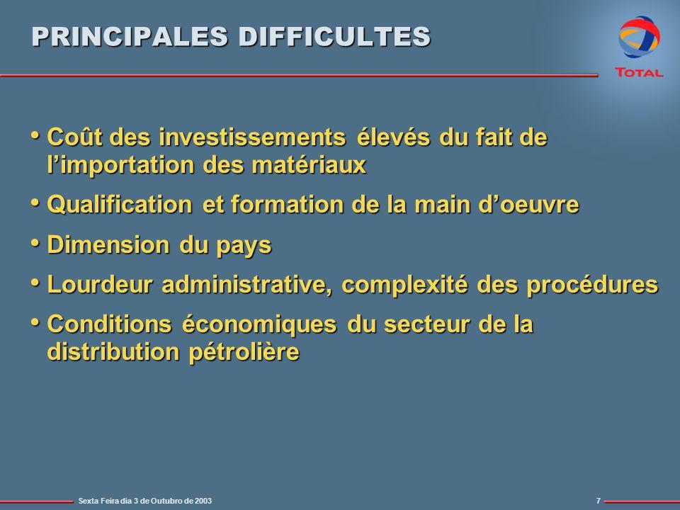 Sexta Feira dia 3 de Outubro de 20037 PRINCIPALES DIFFICULTES Coût des investissements élevés du fait de limportation des matériaux Coût des investiss