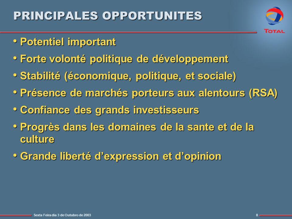 Sexta Feira dia 3 de Outubro de 20038 PRINCIPALES OPPORTUNITES Potentiel important Potentiel important Forte volonté politique de développement Forte