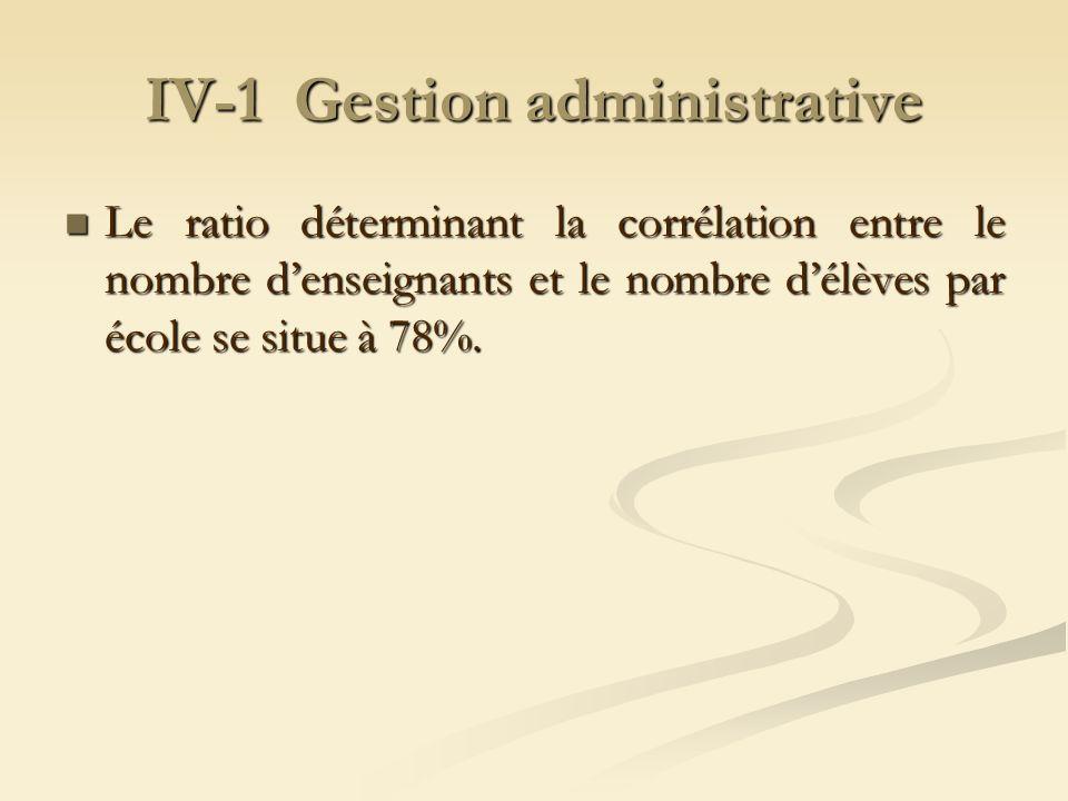 IV-1 Gestion administrative Le ratio déterminant la corrélation entre le nombre denseignants et le nombre délèves par école se situe à 78%. Le ratio d