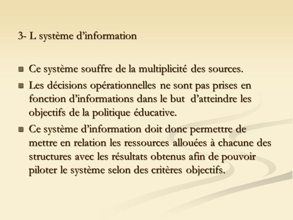 3- L système dinformation Ce système souffre de la multiplicité des sources. Ce système souffre de la multiplicité des sources. Les décisions opératio
