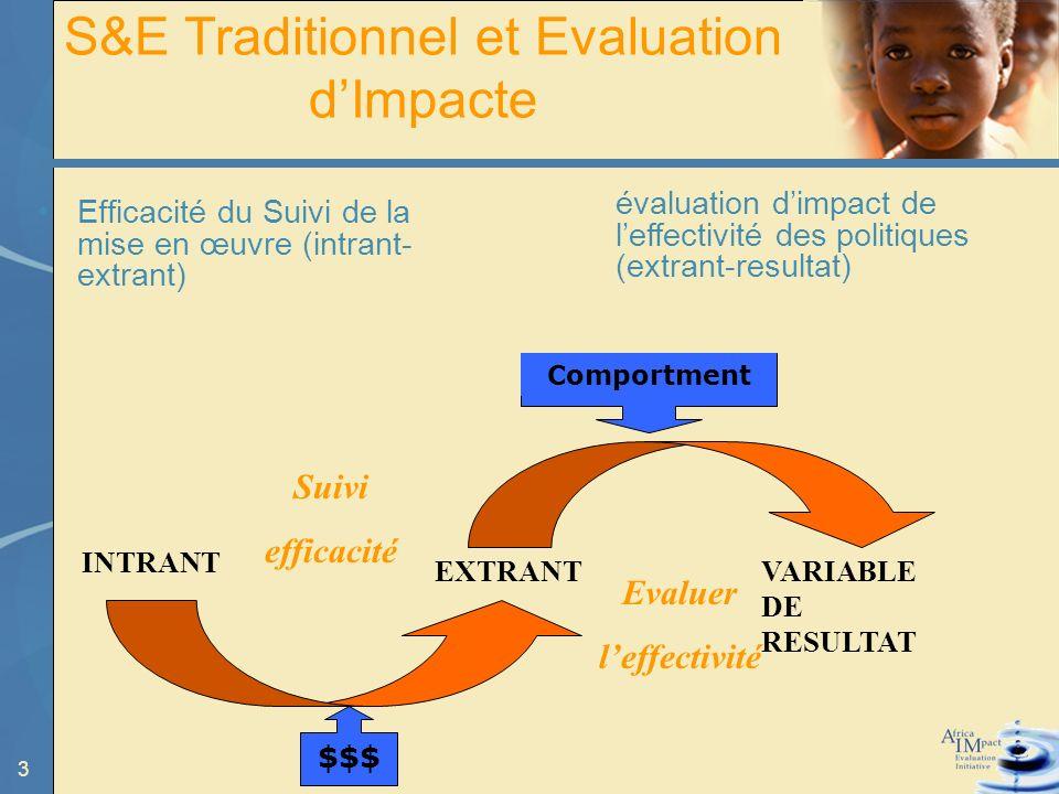 4 Questions types et méthodes S&E: suivi & évaluation du processus Analyse descriptive Analyse causale Quel a été leffet du programme sur les indicateurs.