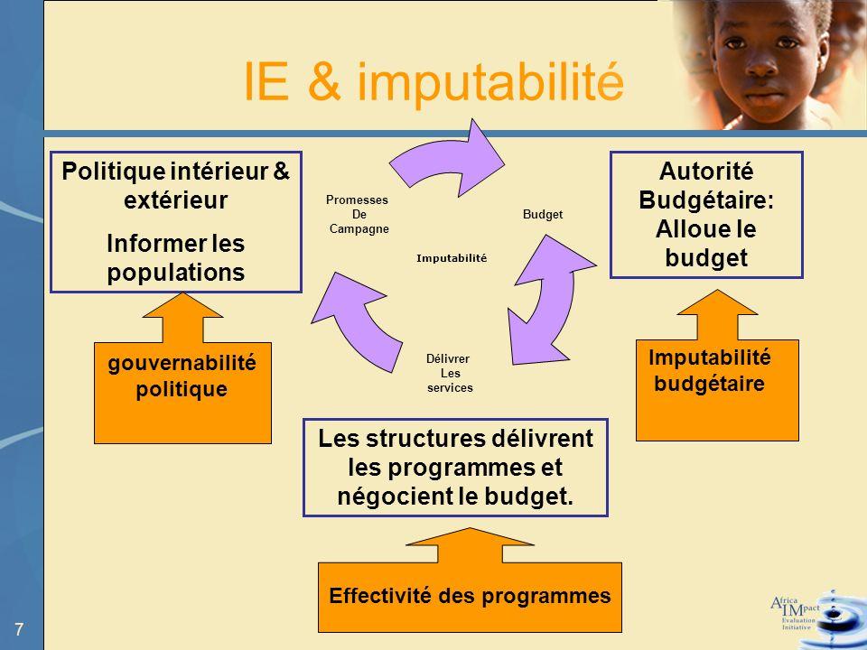 7 IE & imputabilité Politique intérieur & extérieur Informer les populations Autorité Budgétaire: Alloue le budget Les structures délivrent les programmes et négocient le budget.