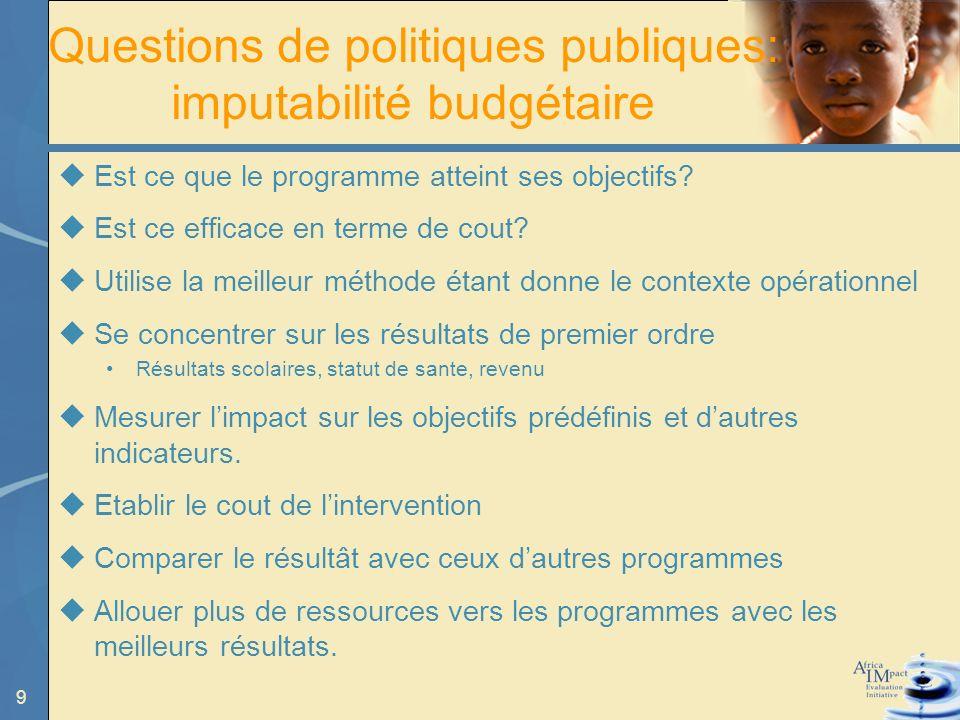 9 Questions de politiques publiques: imputabilité budgétaire Est ce que le programme atteint ses objectifs.