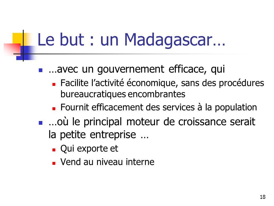 18 Le but : un Madagascar… …avec un gouvernement efficace, qui Facilite lactivité économique, sans des procédures bureaucratiques encombrantes Fournit efficacement des services à la population …où le principal moteur de croissance serait la petite entreprise … Qui exporte et Vend au niveau interne