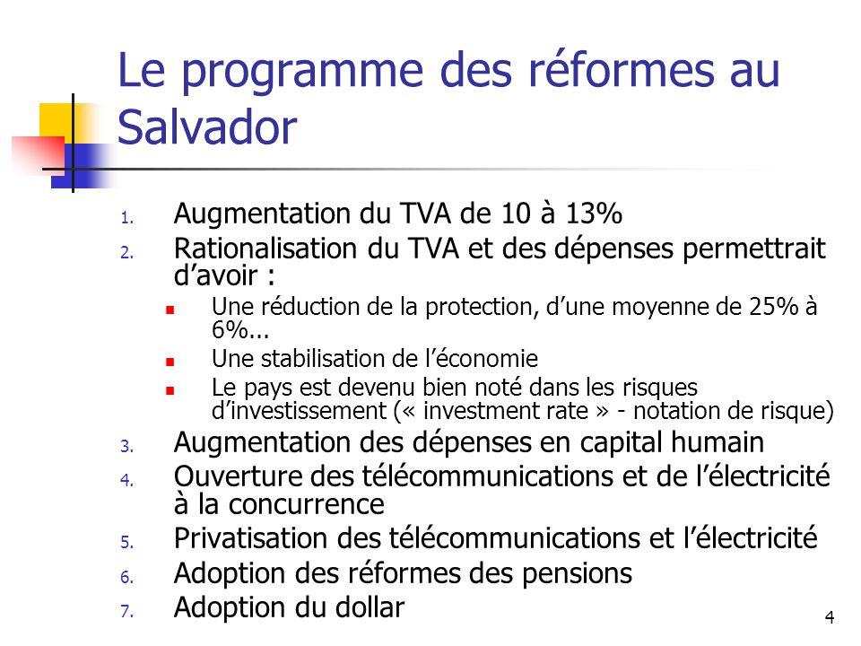 4 Le programme des réformes au Salvador 1. Augmentation du TVA de 10 à 13% 2.