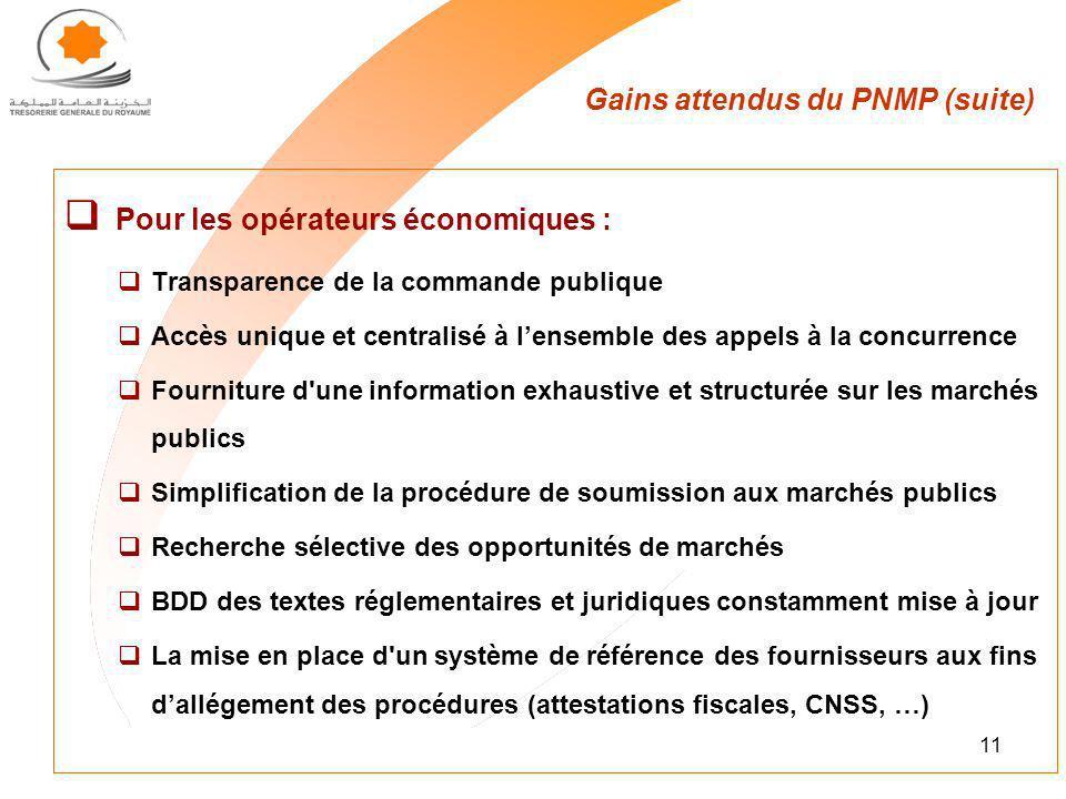 11 Gains attendus du PNMP (suite) Pour les opérateurs économiques : Transparence de la commande publique Accès unique et centralisé à lensemble des ap