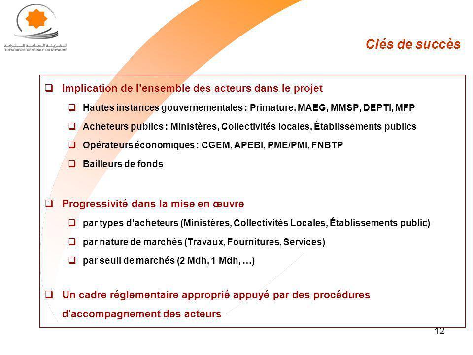 12 Clés de succès Implication de lensemble des acteurs dans le projet Hautes instances gouvernementales : Primature, MAEG, MMSP, DEPTI, MFP Acheteurs