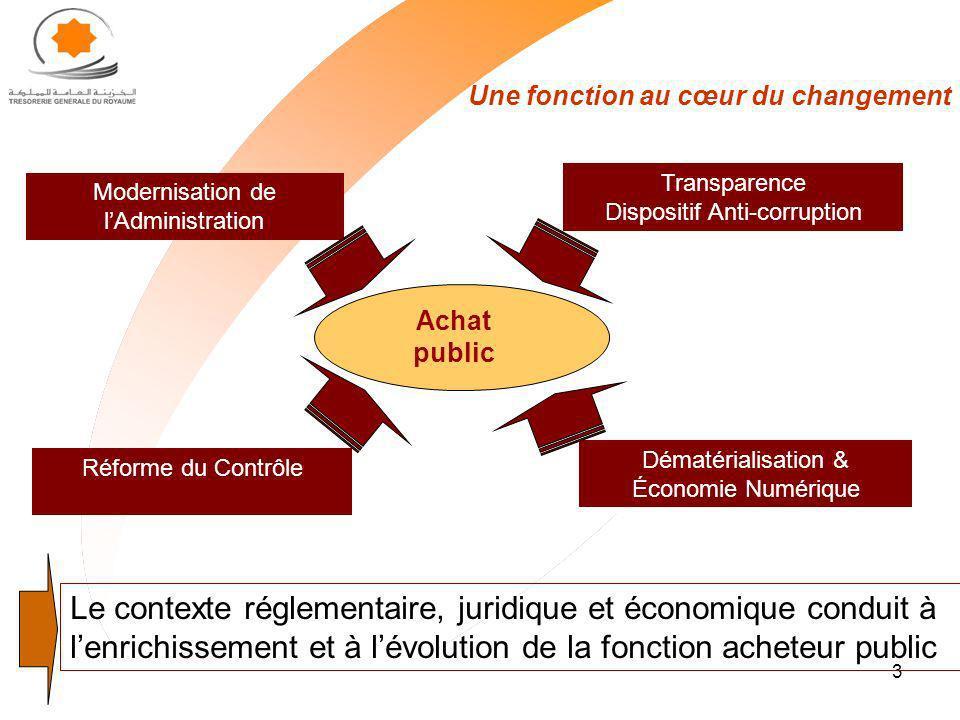 3 Une fonction au cœur du changement Modernisation de lAdministration Le contexte réglementaire, juridique et économique conduit à lenrichissement et