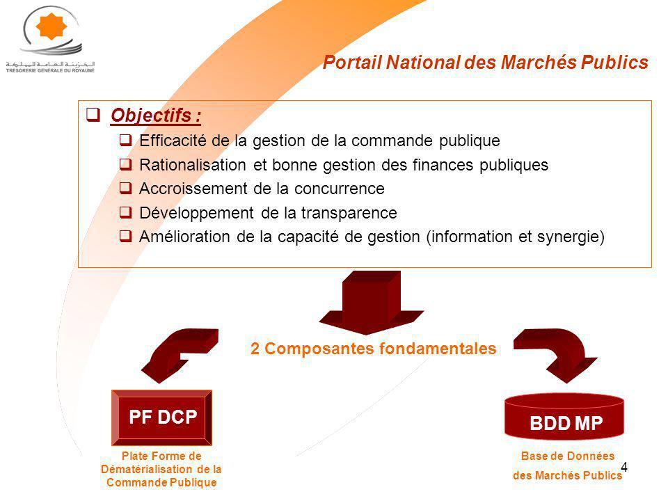 4 Portail National des Marchés Publics Objectifs : Efficacité de la gestion de la commande publique Rationalisation et bonne gestion des finances publ