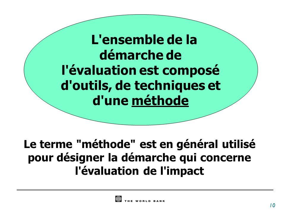 10 L'ensemble de la démarche de l'évaluation est composé d'outils, de techniques et d'une méthode Le terme