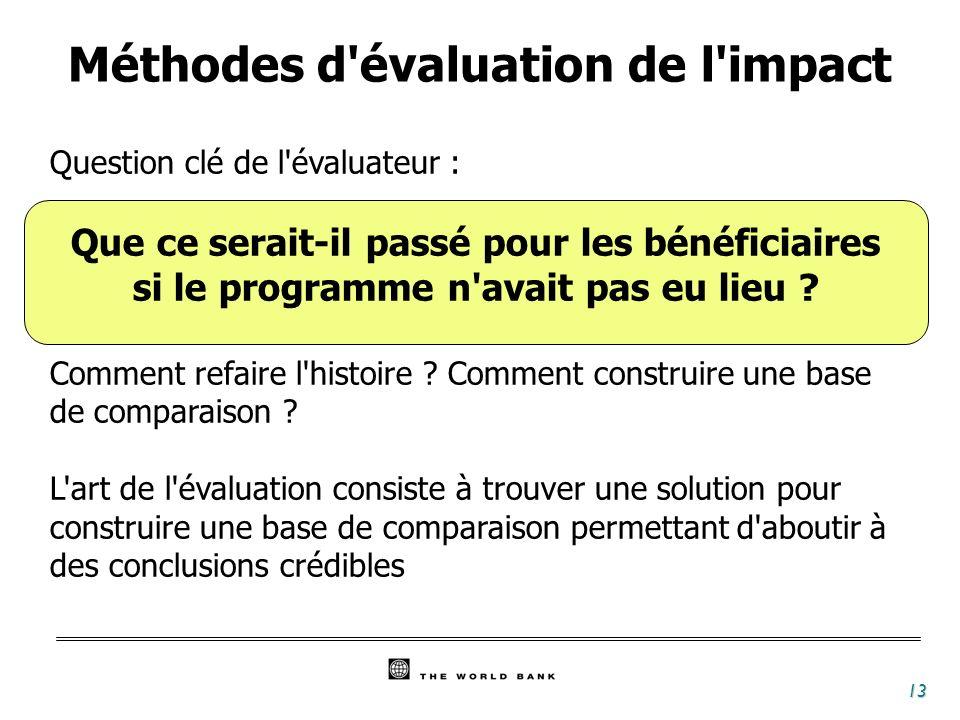 13 Question clé de l'évaluateur : Que ce serait-il passé pour les bénéficiaires si le programme n'avait pas eu lieu ? Comment refaire l'histoire ? Com