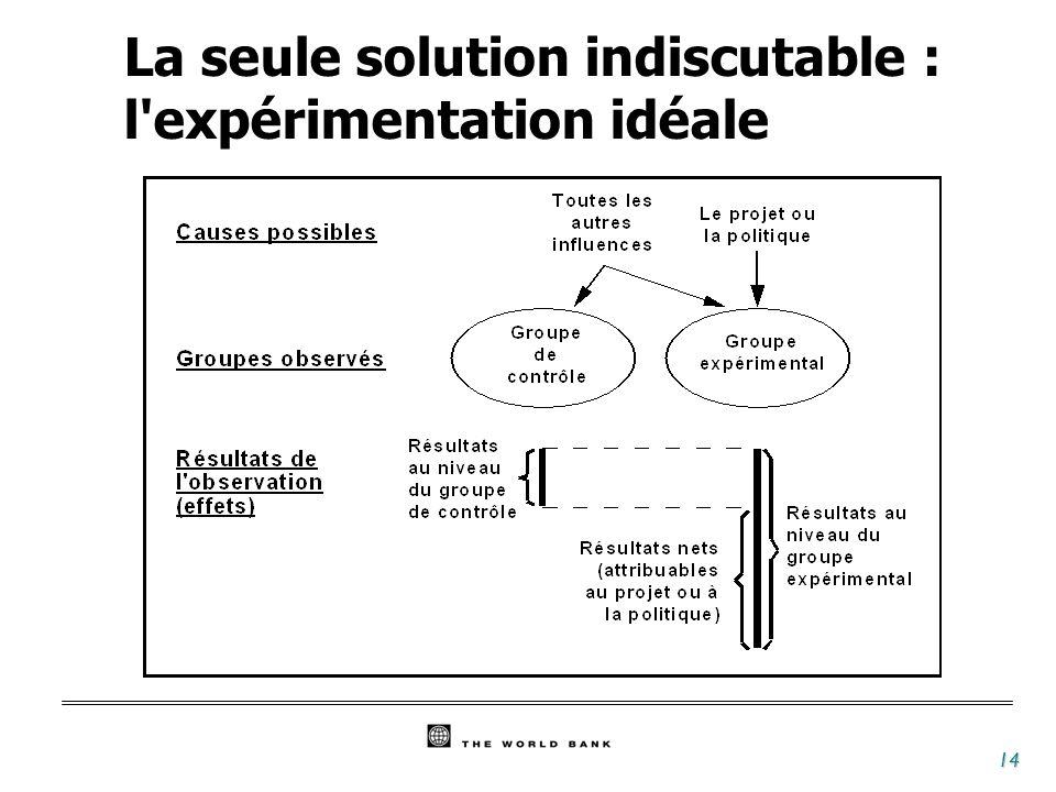 14 La seule solution indiscutable : l expérimentation idéale