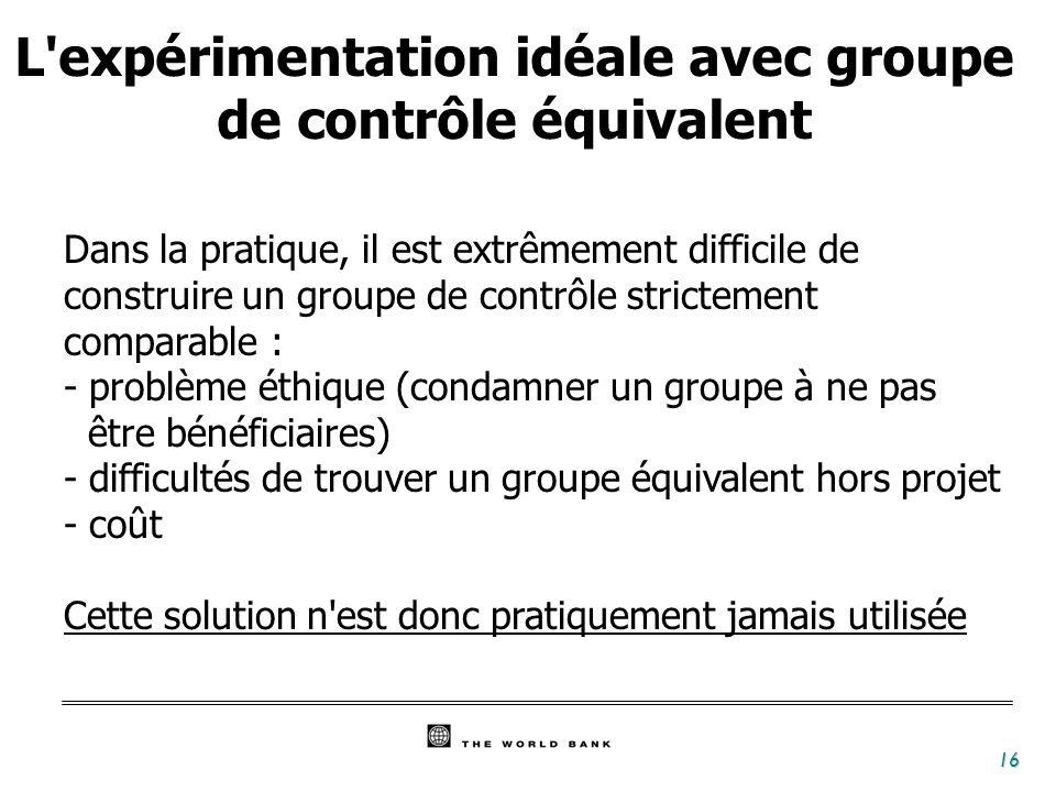 16 Dans la pratique, il est extrêmement difficile de construire un groupe de contrôle strictement comparable : - problème éthique (condamner un groupe