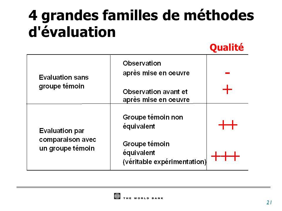 21 Qualité 4 grandes familles de méthodes d évaluation