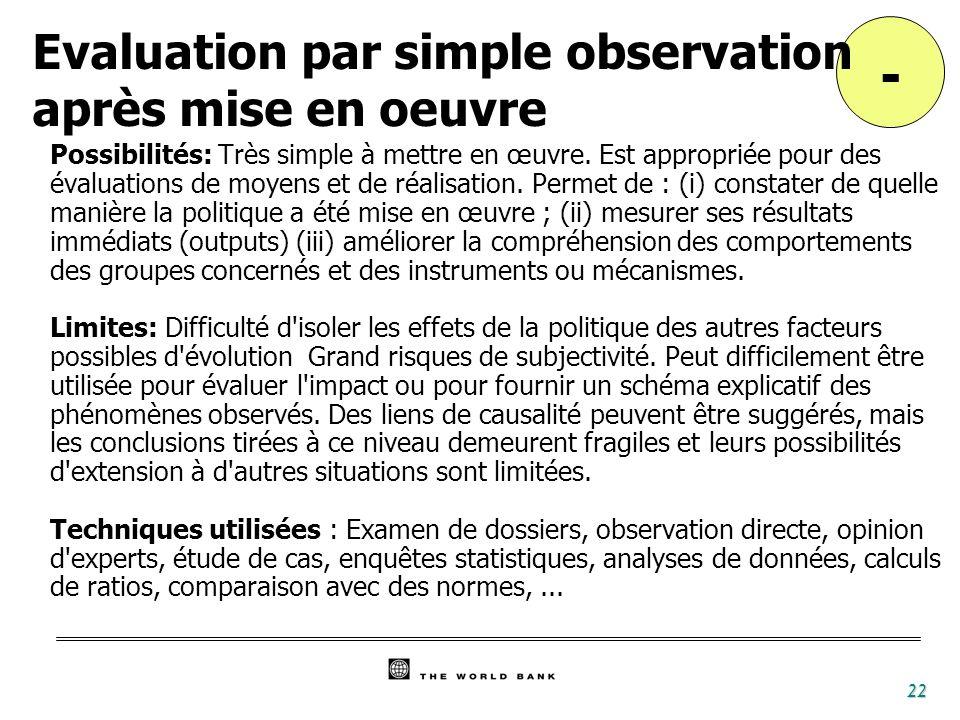 22 - Evaluation par simple observation après mise en oeuvre Possibilités: Très simple à mettre en œuvre. Est appropriée pour des évaluations de moyens