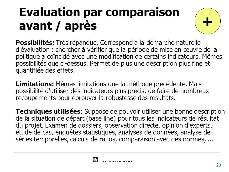 23 + Evaluation par comparaison avant / après Possibilités: Très répandue. Correspond à la démarche naturelle d'évaluation : chercher à vérifier que l