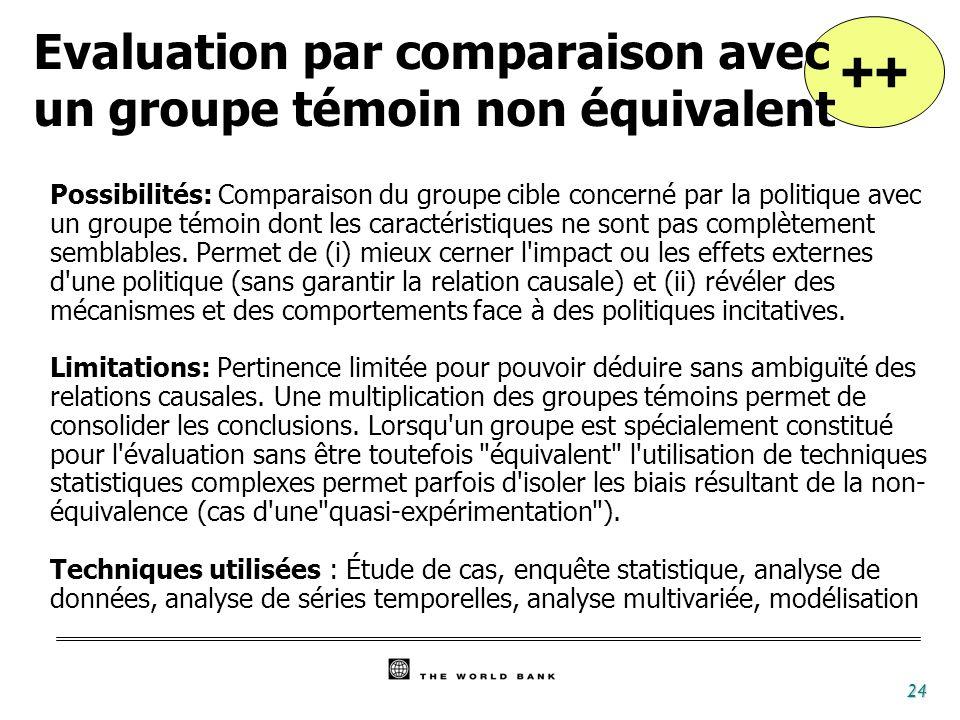 24 ++ Evaluation par comparaison avec un groupe témoin non équivalent Possibilités: Comparaison du groupe cible concerné par la politique avec un groupe témoin dont les caractéristiques ne sont pas complètement semblables.