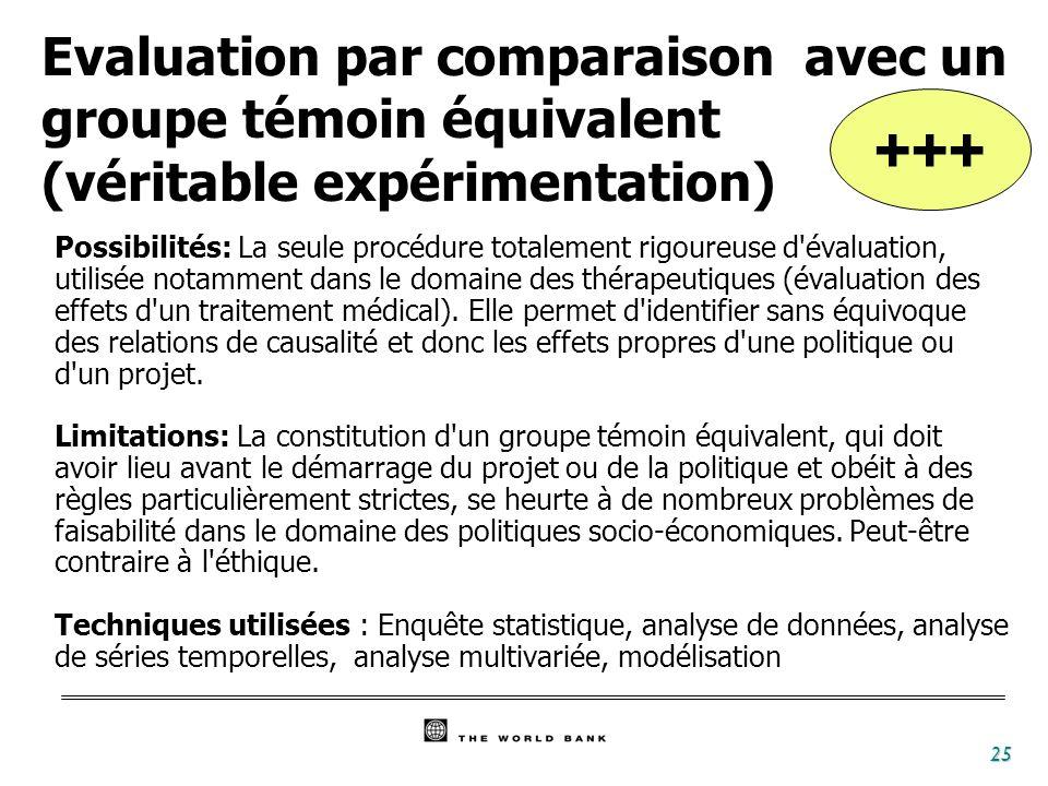 25 +++ Evaluation par comparaison avec un groupe témoin équivalent (véritable expérimentation) Possibilités: La seule procédure totalement rigoureuse
