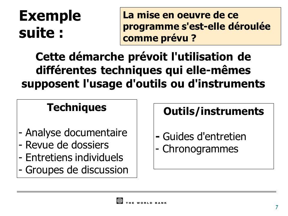7 Cette démarche prévoit l'utilisation de différentes techniques qui elle-mêmes supposent l'usage d'outils ou d'instruments Techniques - Analyse docum
