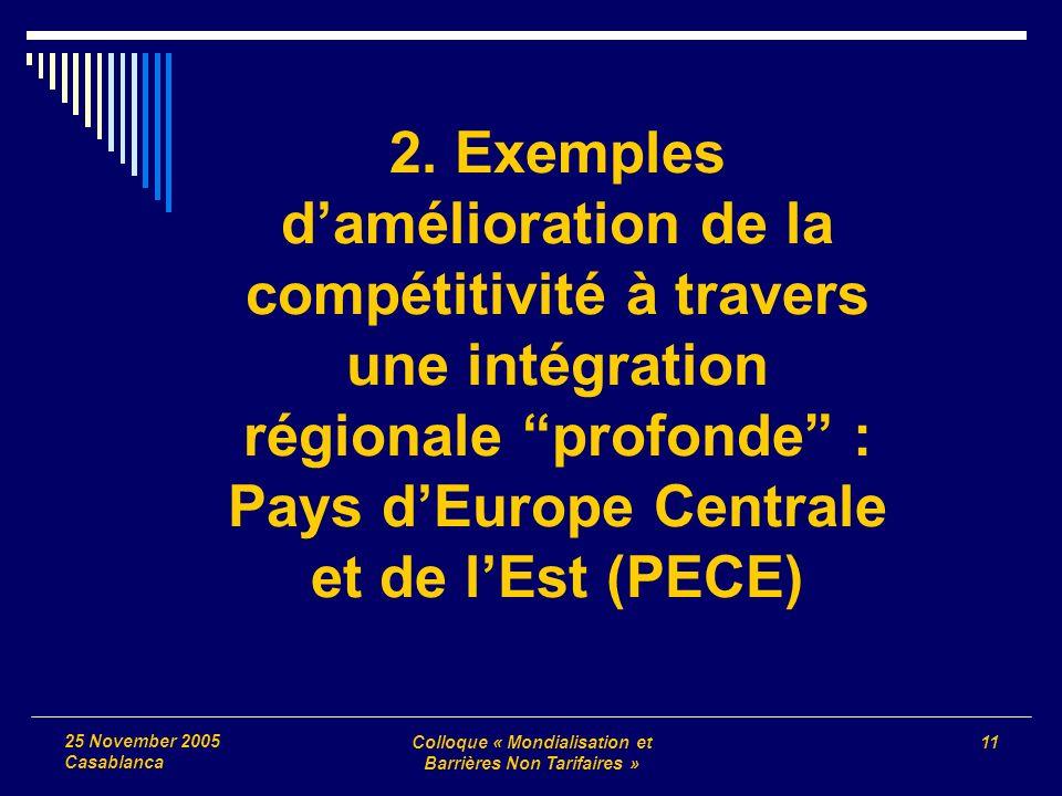 Colloque « Mondialisation et Barrières Non Tarifaires » 11 25 November 2005 Casablanca 2. Exemples damélioration de la compétitivité à travers une int