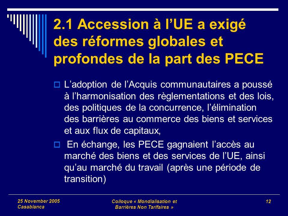 Colloque « Mondialisation et Barrières Non Tarifaires » 12 25 November 2005 Casablanca 2.1 Accession à lUE a exigé des réformes globales et profondes