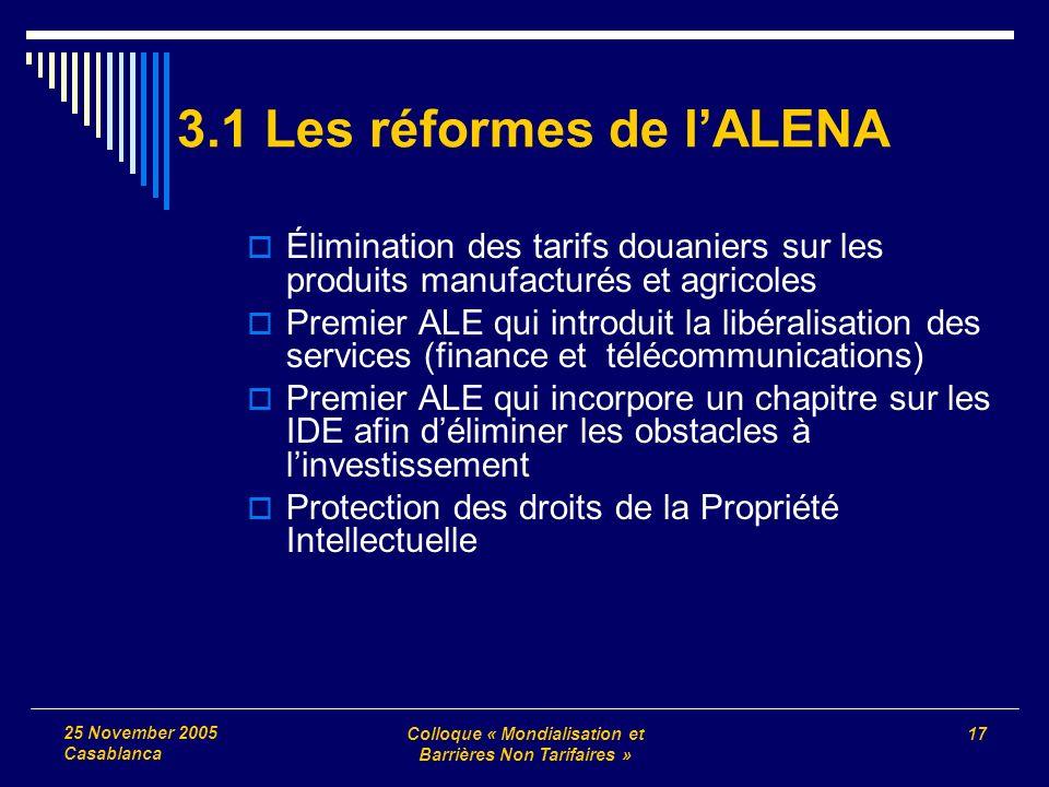 Colloque « Mondialisation et Barrières Non Tarifaires » 17 25 November 2005 Casablanca 3.1 Les réformes de lALENA Élimination des tarifs douaniers sur