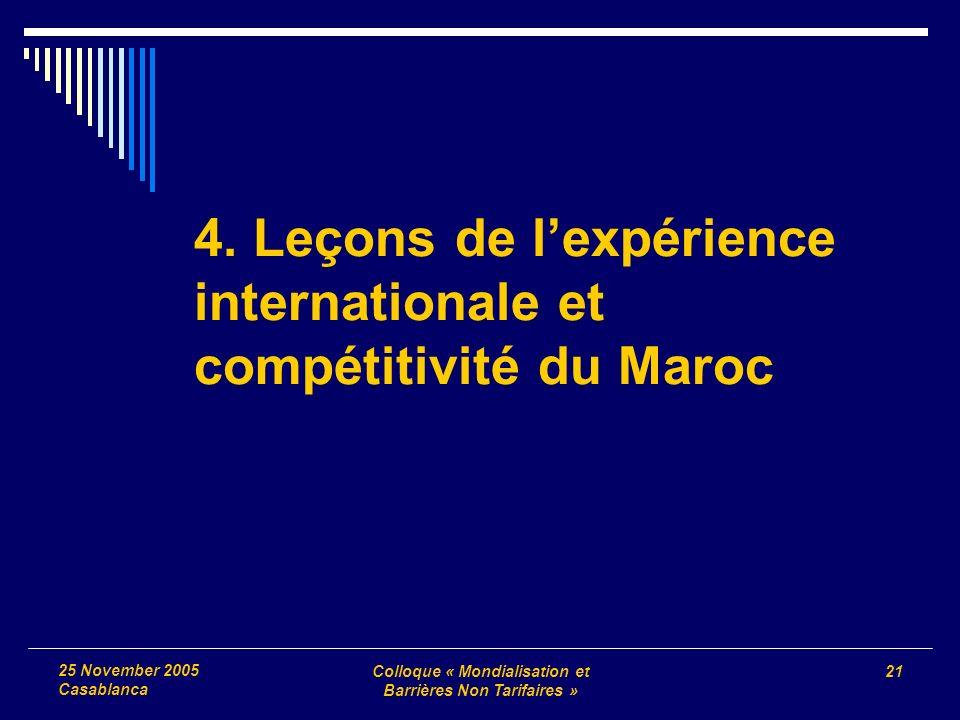 Colloque « Mondialisation et Barrières Non Tarifaires » 21 25 November 2005 Casablanca 4. Leçons de lexpérience internationale et compétitivité du Mar