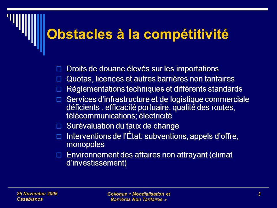Colloque « Mondialisation et Barrières Non Tarifaires » 3 25 November 2005 Casablanca Obstacles à la compétitivité Droits de douane élevés sur les imp