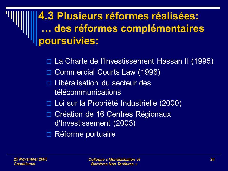 Colloque « Mondialisation et Barrières Non Tarifaires » 34 25 November 2005 Casablanca 4.3 Plusieurs réformes réalisées: … des réformes complémentaire