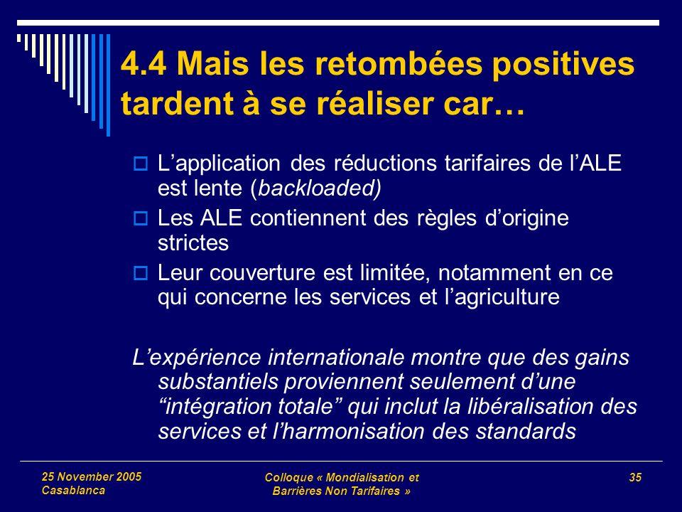 Colloque « Mondialisation et Barrières Non Tarifaires » 35 25 November 2005 Casablanca 4.4 Mais les retombées positives tardent à se réaliser car… Lap