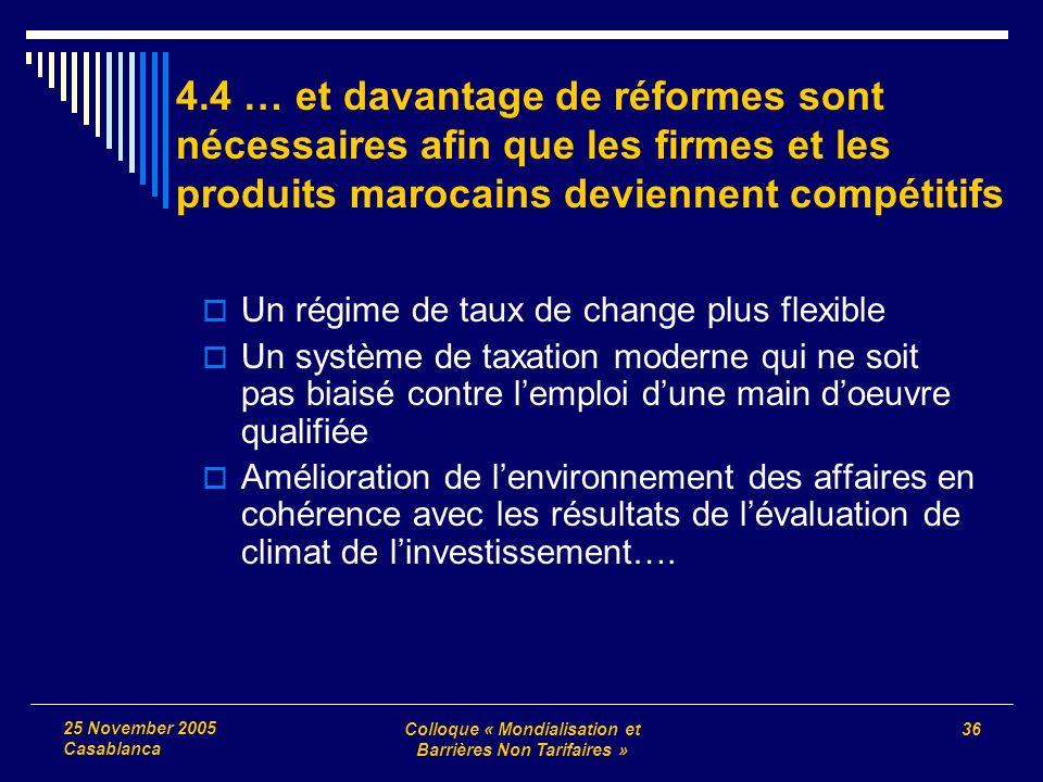 Colloque « Mondialisation et Barrières Non Tarifaires » 36 25 November 2005 Casablanca 4.4 … et davantage de réformes sont nécessaires afin que les fi