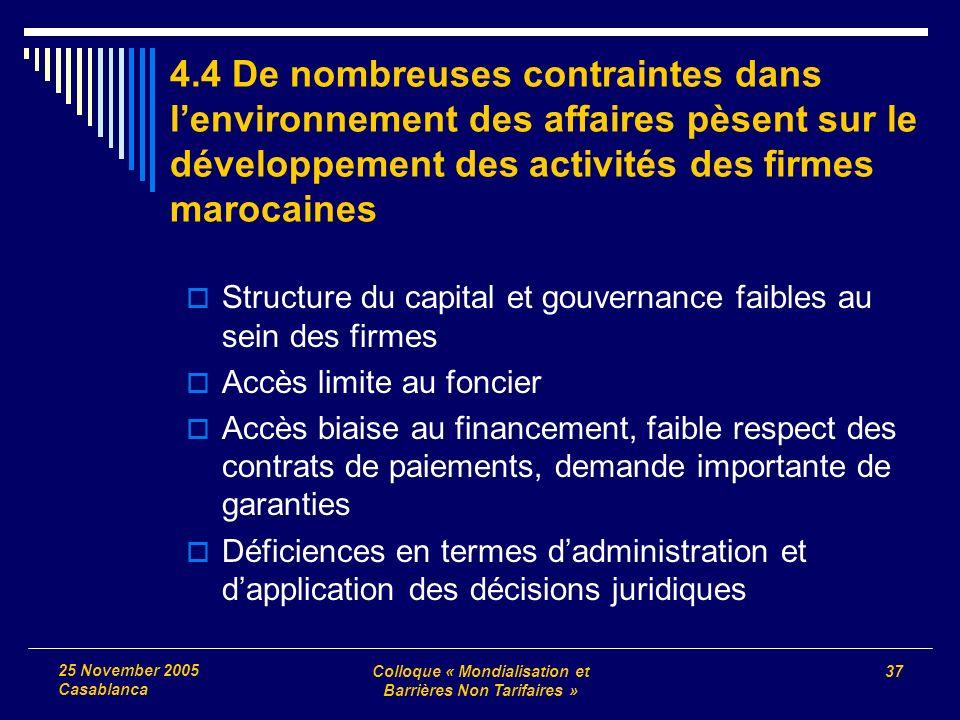 Colloque « Mondialisation et Barrières Non Tarifaires » 37 25 November 2005 Casablanca 4.4 De nombreuses contraintes dans lenvironnement des affaires