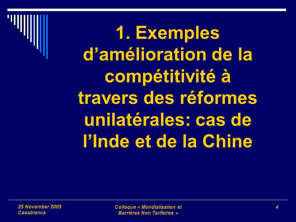 Colloque « Mondialisation et Barrières Non Tarifaires » 4 25 November 2005 Casablanca 1. Exemples damélioration de la compétitivité à travers des réfo