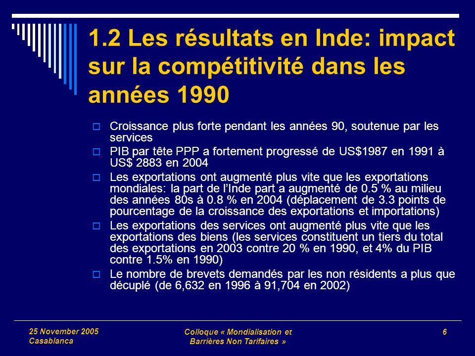 Colloque « Mondialisation et Barrières Non Tarifaires » 6 25 November 2005 Casablanca 1.2 Les résultats en Inde: impact sur la compétitivité dans les