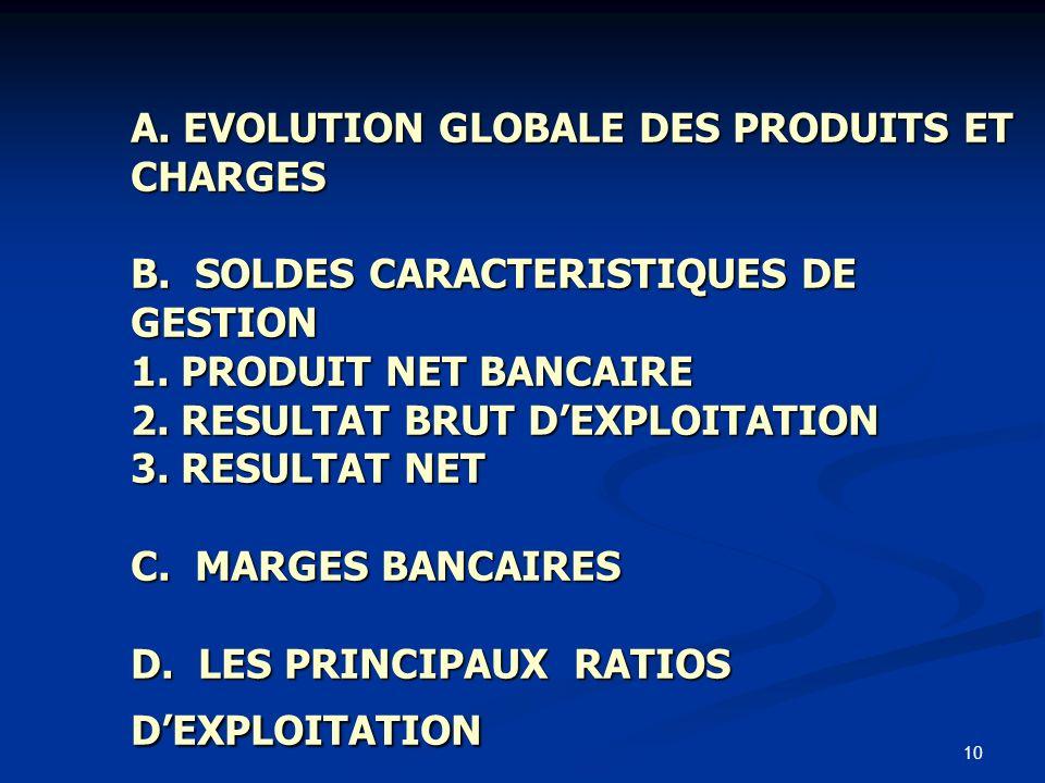 10 A. EVOLUTION GLOBALE DES PRODUITS ET CHARGES B. SOLDES CARACTERISTIQUES DE GESTION 1. PRODUIT NET BANCAIRE 2. RESULTAT BRUT DEXPLOITATION 3. RESULT