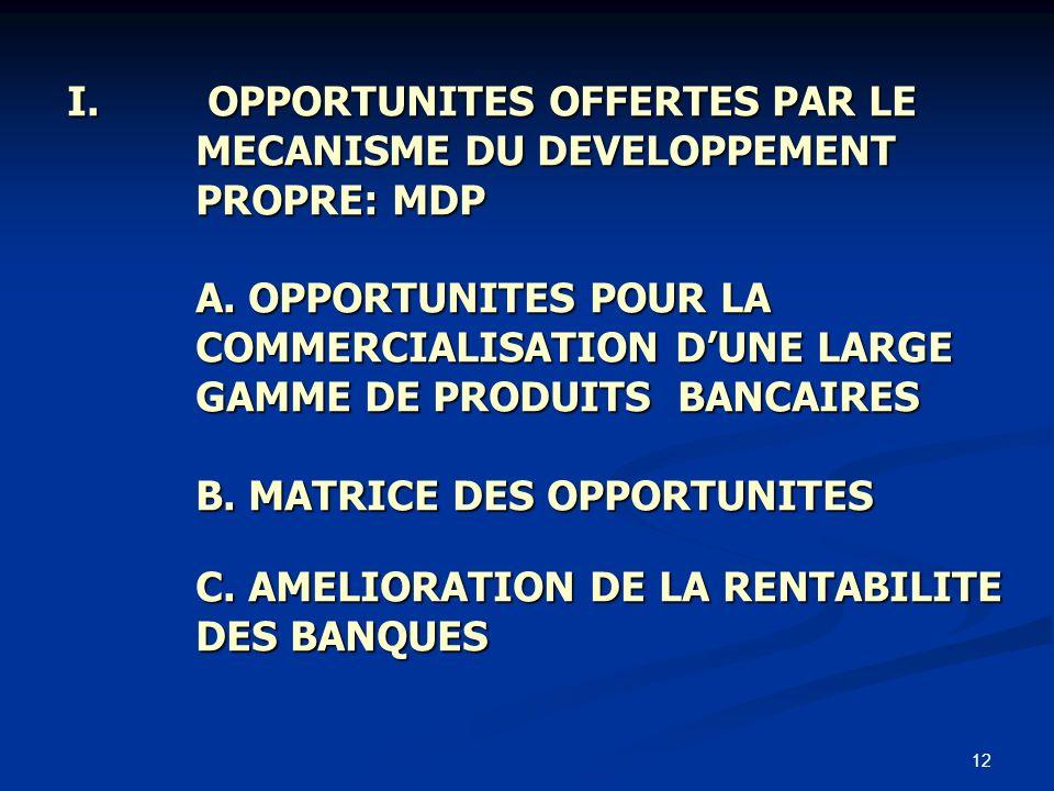 12 I. OPPORTUNITES OFFERTES PAR LE MECANISME DU DEVELOPPEMENT PROPRE: MDP A. OPPORTUNITES POUR LA COMMERCIALISATION DUNE LARGE GAMME DE PRODUITS BANCA
